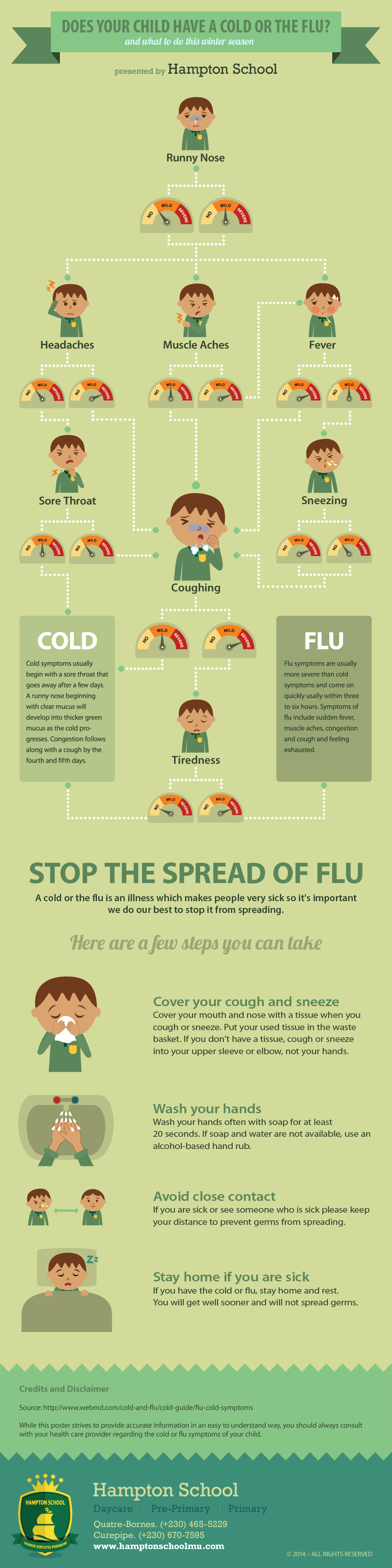 Find out if your child has the cold or flu infographic